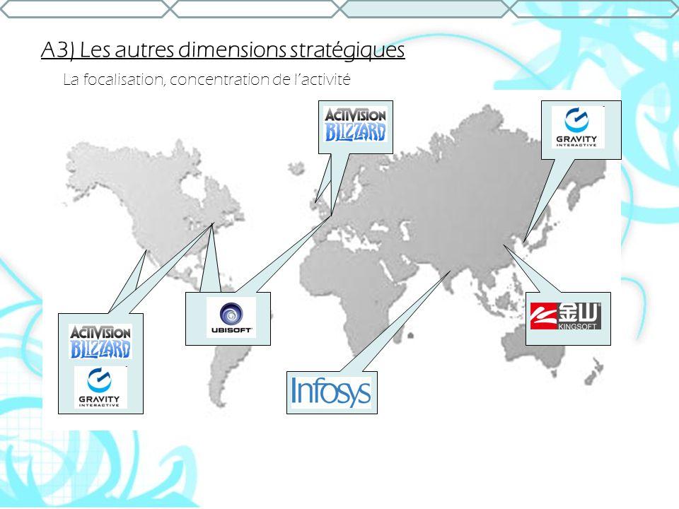 A3) Les autres dimensions stratégiques