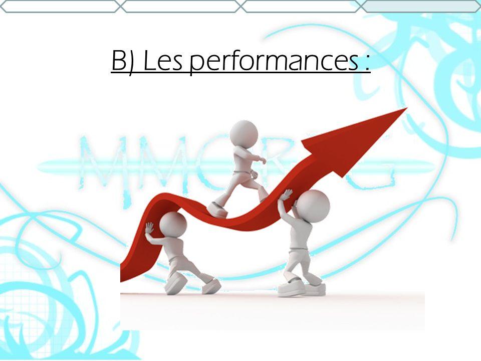 B) Les performances :