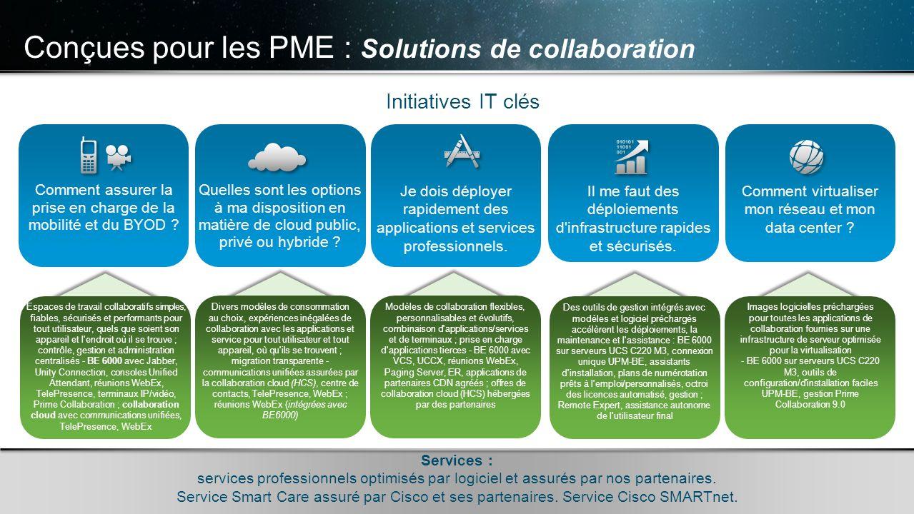 Conçues pour les PME : Solutions de collaboration