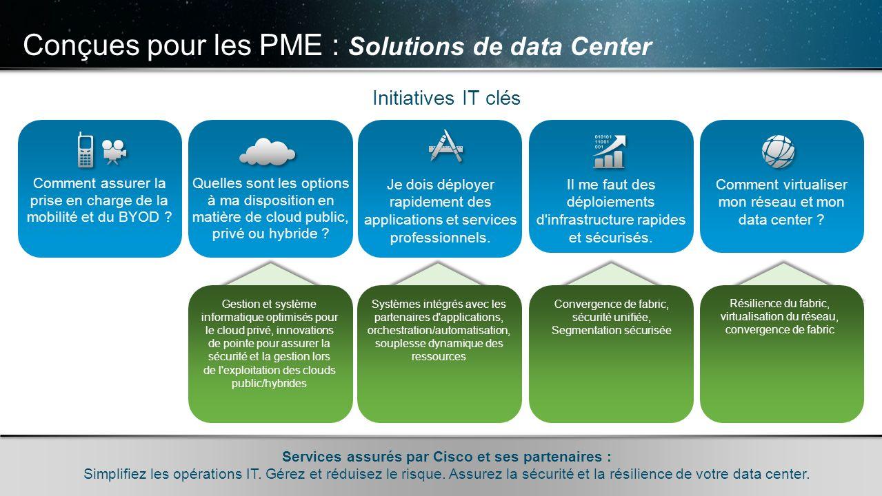 Conçues pour les PME : Solutions de data Center