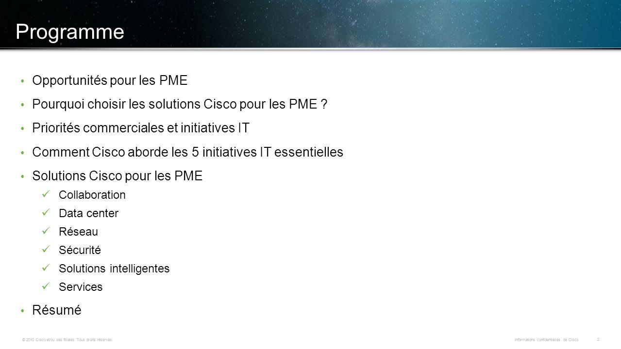 Programme Opportunités pour les PME