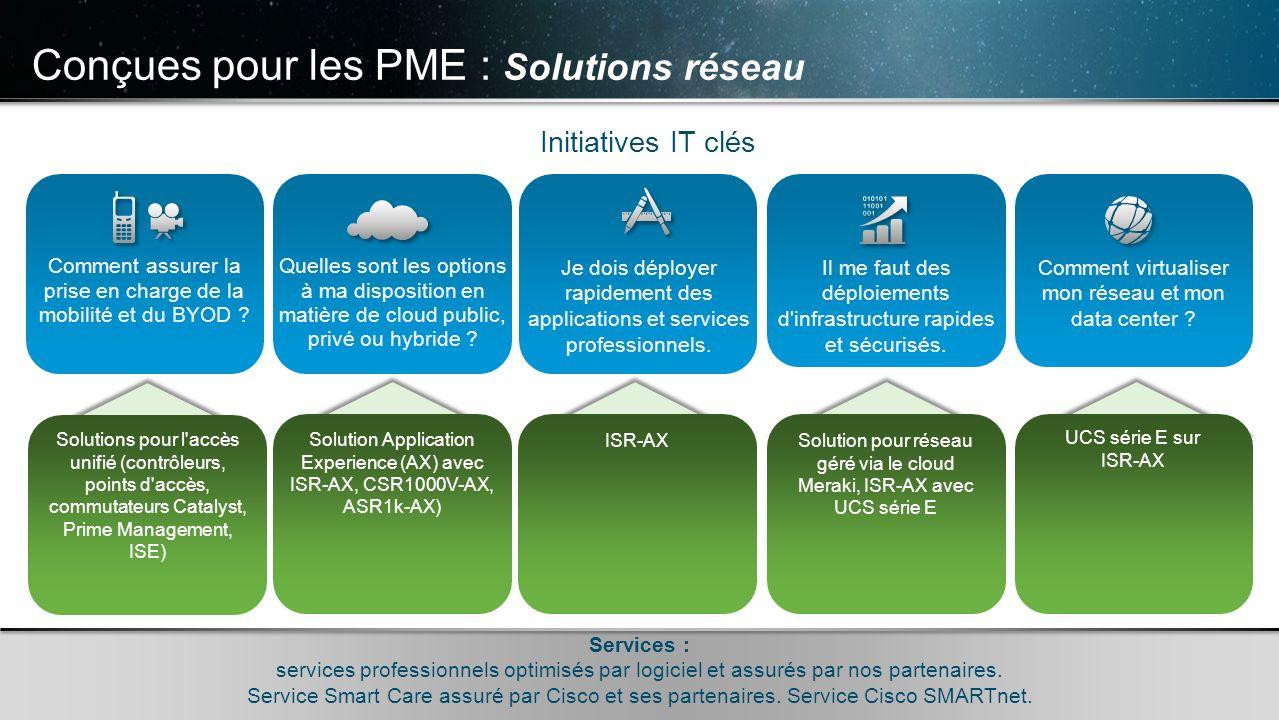 Conçues pour les PME : Solutions réseau
