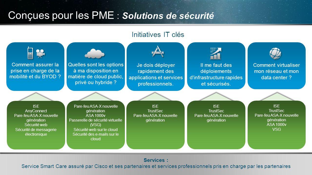 Conçues pour les PME : Solutions de sécurité