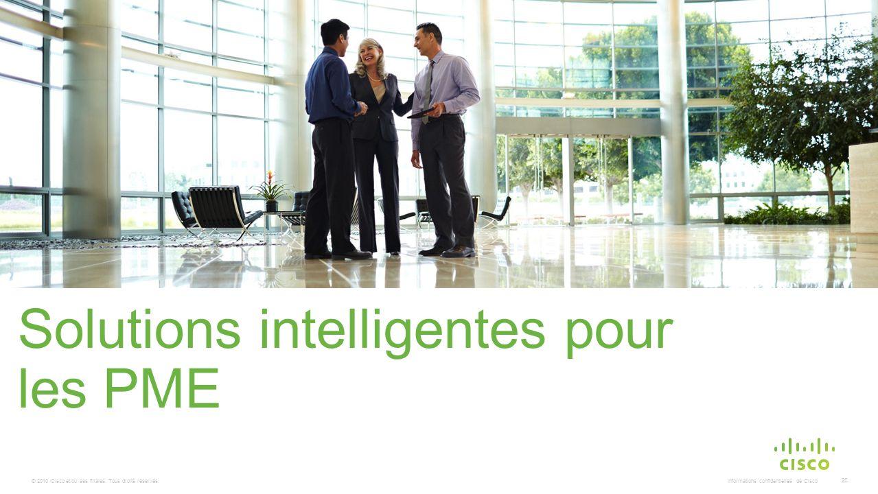 Solutions intelligentes pour les PME
