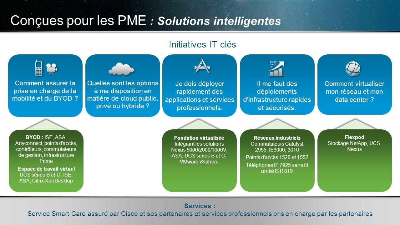 Conçues pour les PME : Solutions intelligentes