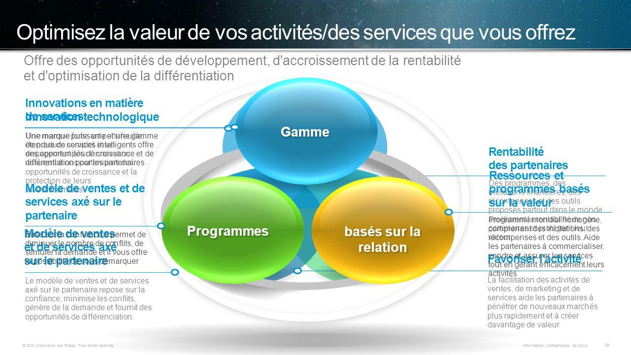 Optimisez la valeur de vos activités/des services que vous offrez