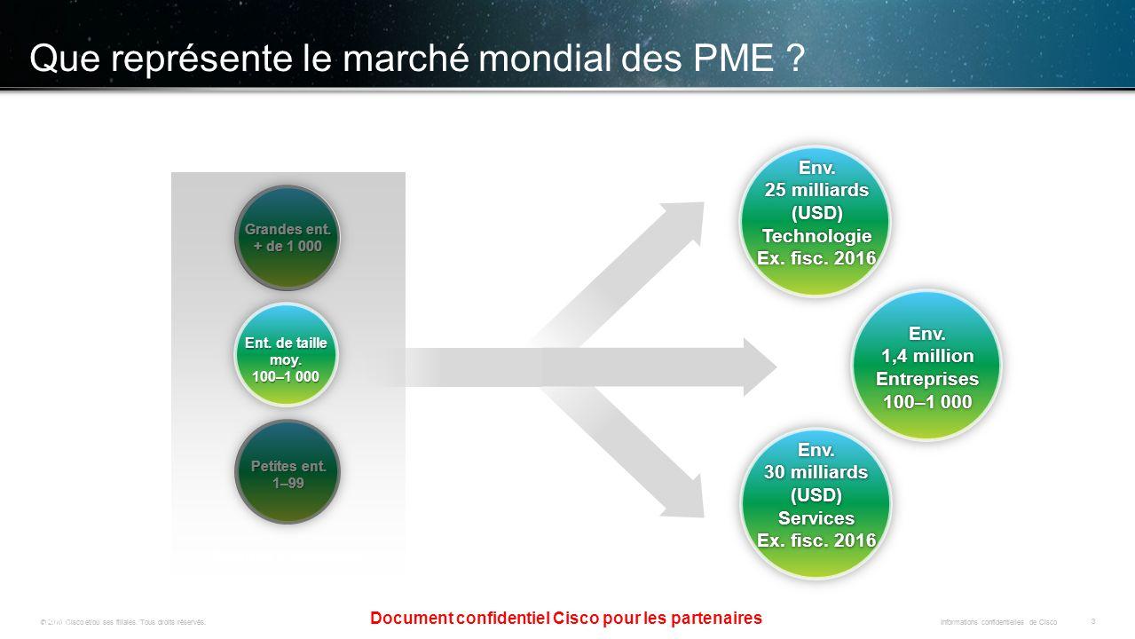 Que représente le marché mondial des PME