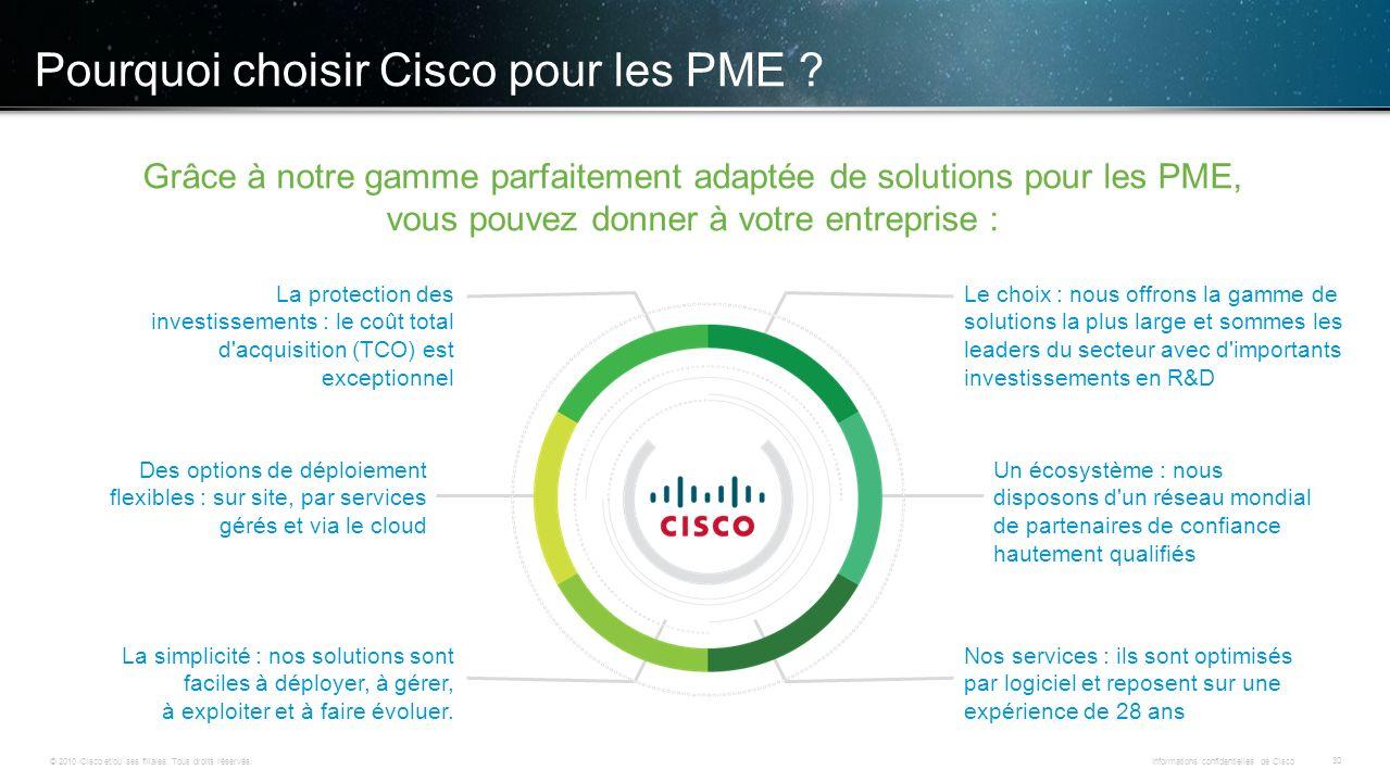 Pourquoi choisir Cisco pour les PME