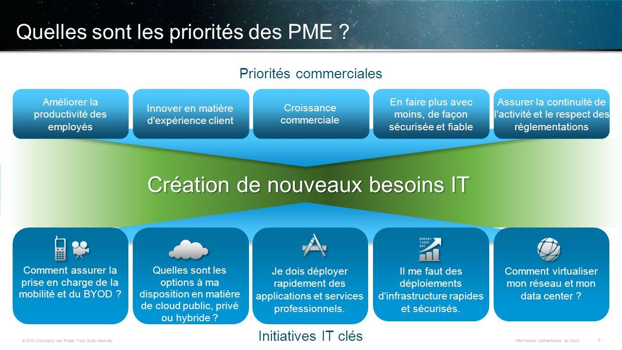 Quelles sont les priorités des PME