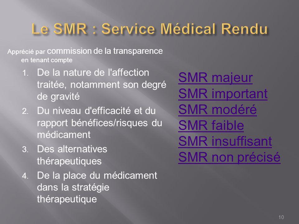 Le SMR : Service Médical Rendu