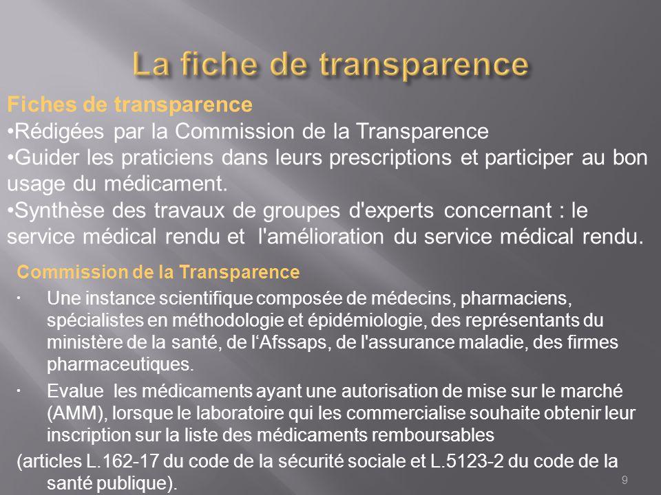 La fiche de transparence