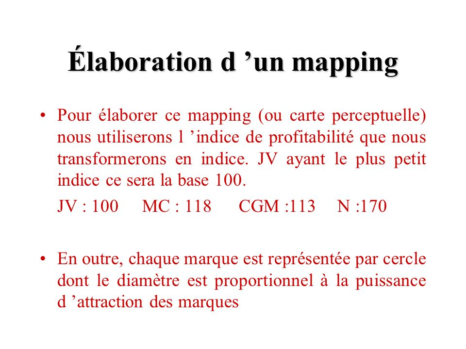 Élaboration d 'un mapping