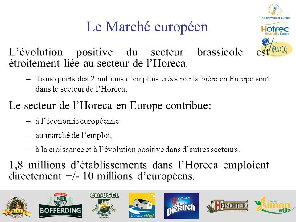 Le Marché européen L'évolution positive du secteur brassicole est étroitement liée au secteur de l'Horeca.