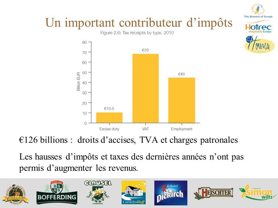 Un important contributeur d'impôts