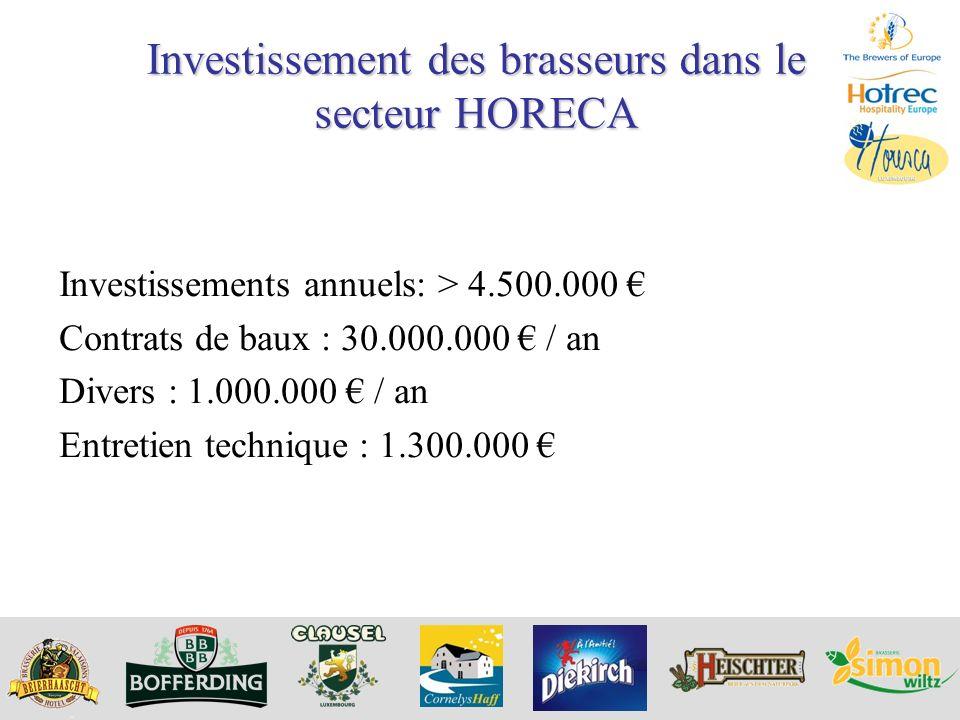 Investissement des brasseurs dans le secteur HORECA