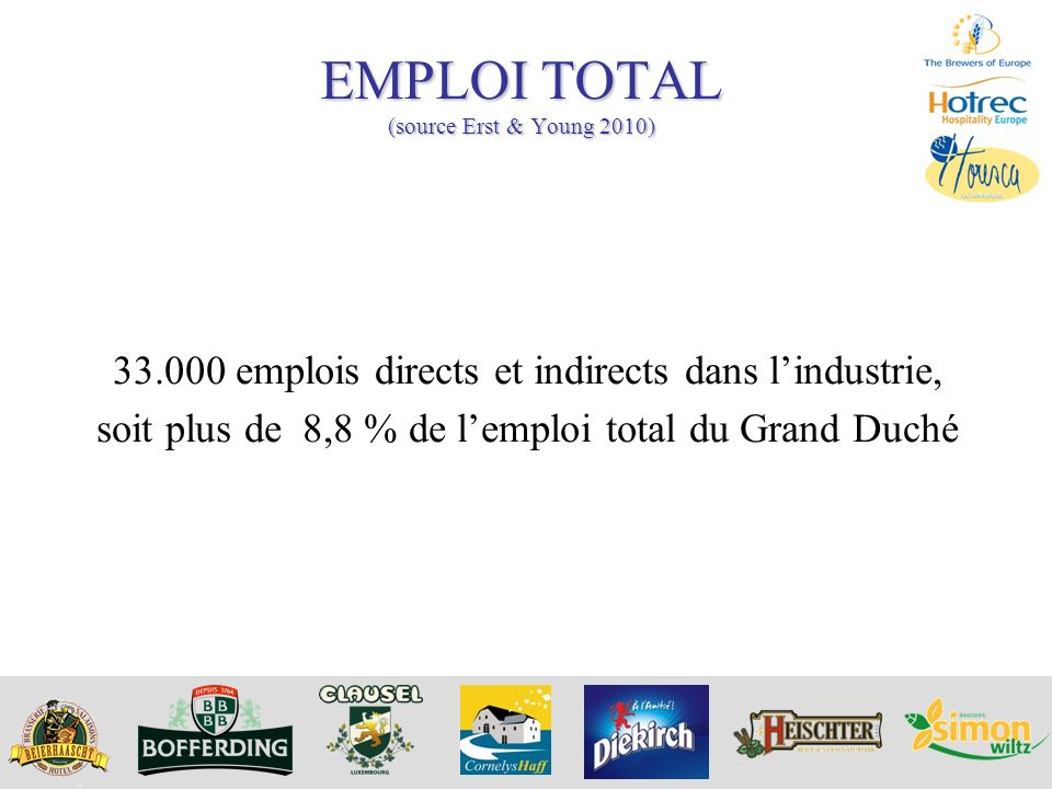 EMPLOI TOTAL (source Erst & Young 2010)
