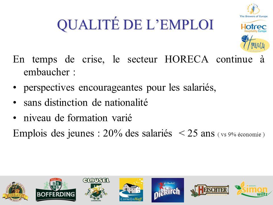 QUALITÉ DE L'EMPLOI En temps de crise, le secteur HORECA continue à embaucher : perspectives encourageantes pour les salariés,