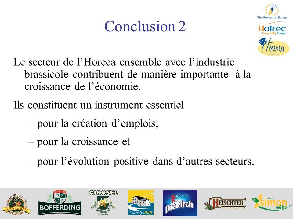 Conclusion 2 Le secteur de l'Horeca ensemble avec l'industrie brassicole contribuent de manière importante à la croissance de l'économie.