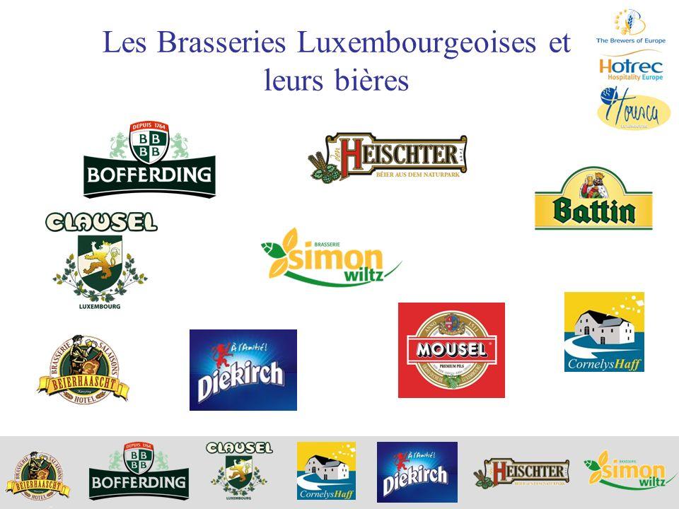 Les Brasseries Luxembourgeoises et leurs bières