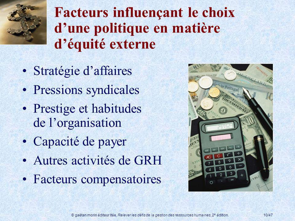 Facteurs influençant le choix d'une politique en matière d'équité externe