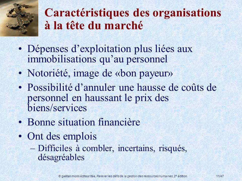 Caractéristiques des organisations à la tête du marché