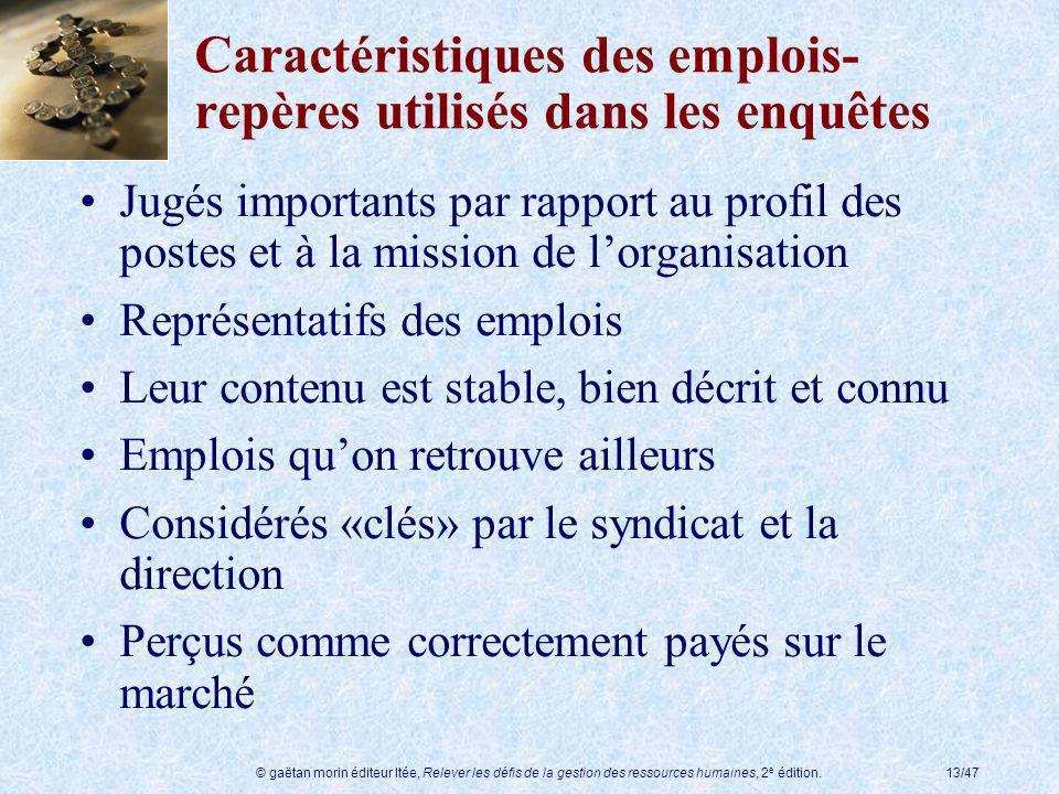 Caractéristiques des emplois-repères utilisés dans les enquêtes