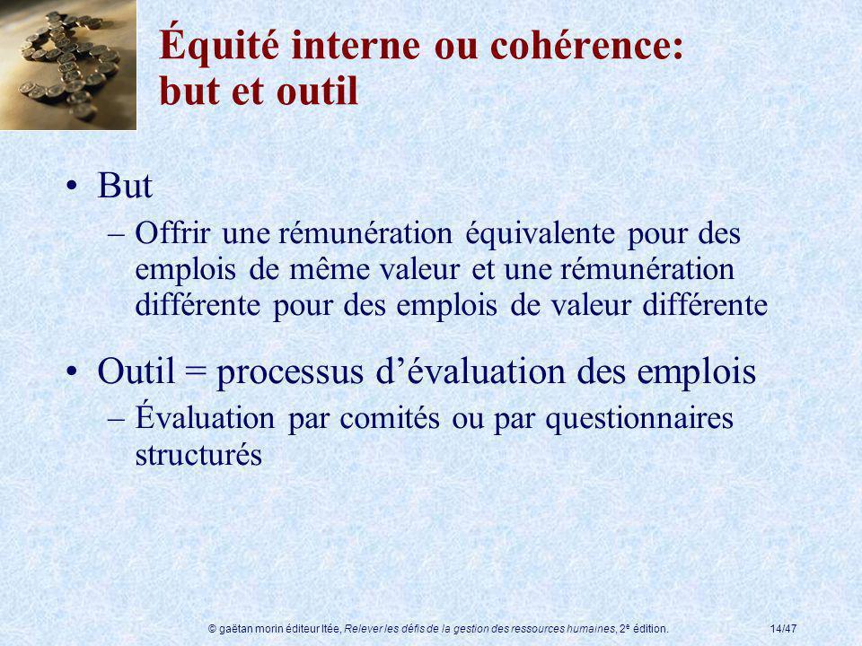 Équité interne ou cohérence: but et outil