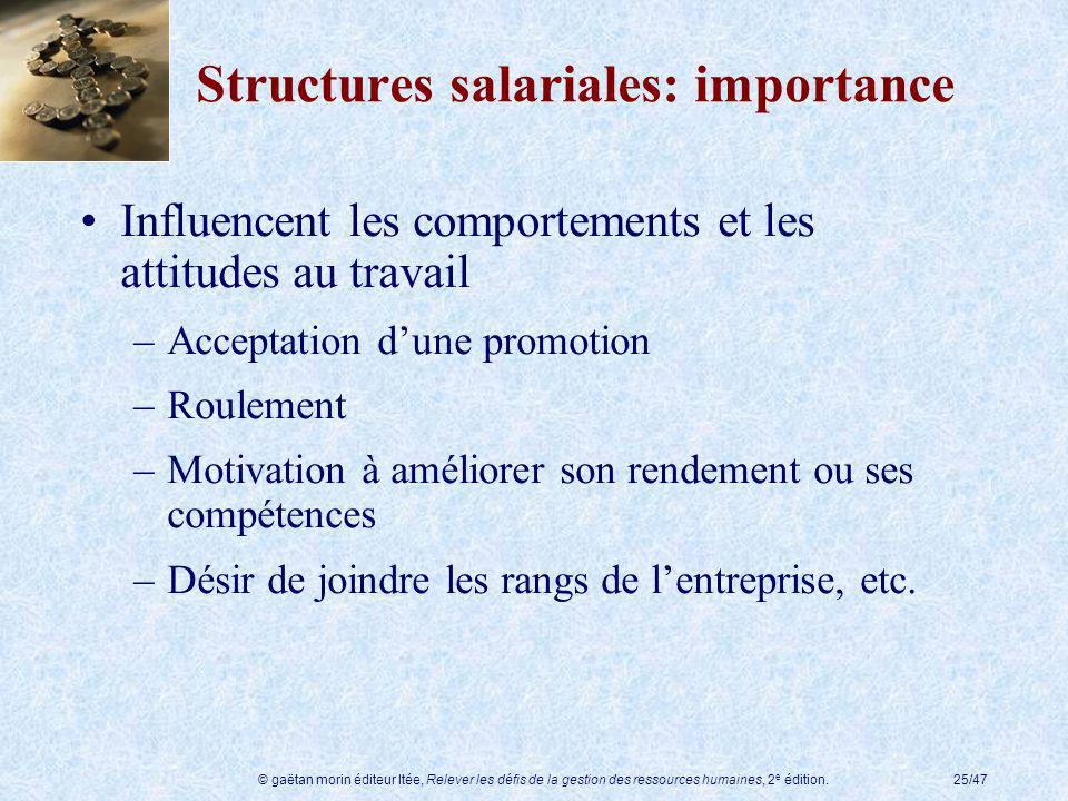 Structures salariales: importance