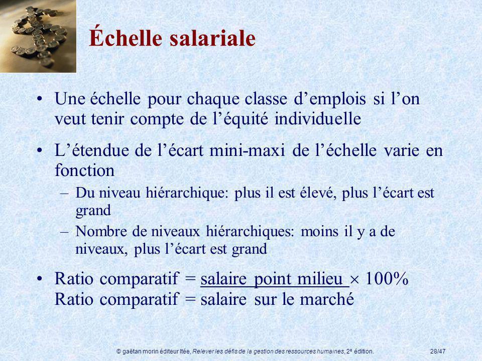 Échelle salariale Une échelle pour chaque classe d'emplois si l'on veut tenir compte de l'équité individuelle.