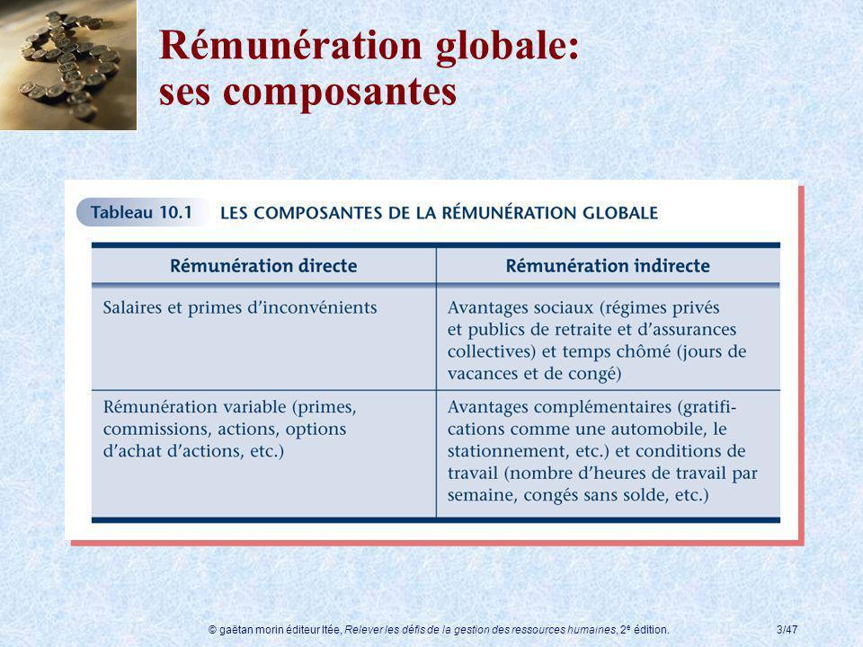 Rémunération globale: ses composantes