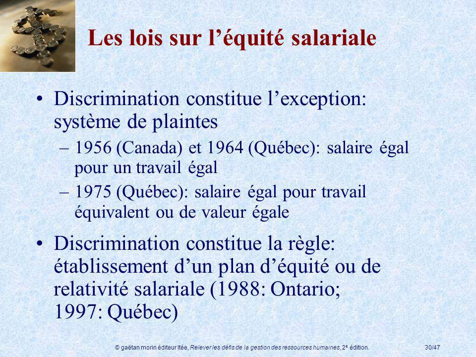 Les lois sur l'équité salariale