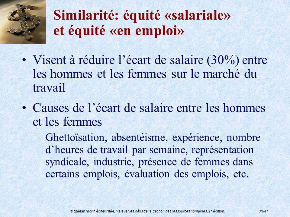 Similarité: équité «salariale» et équité «en emploi»