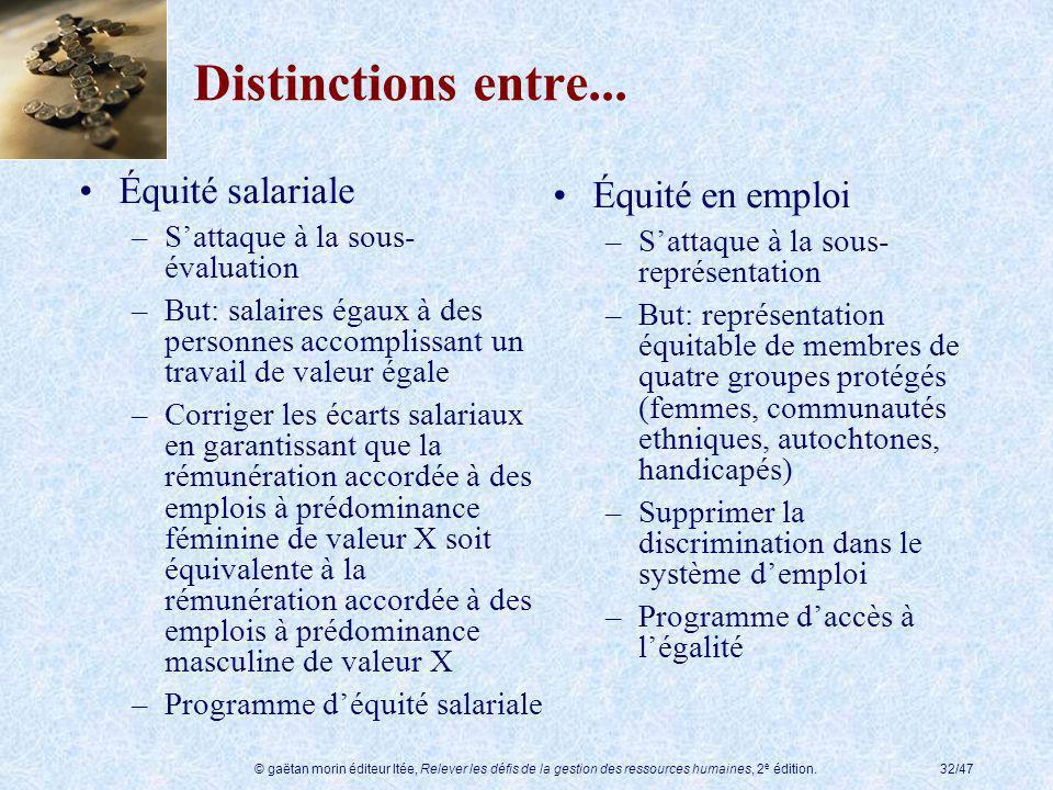 Distinctions entre... Équité salariale Équité en emploi