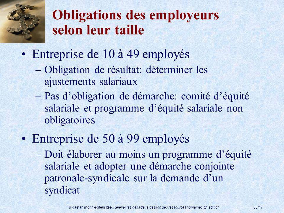 Obligations des employeurs selon leur taille
