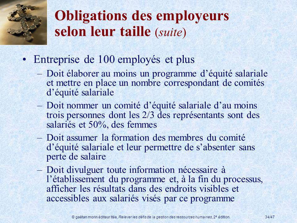 Obligations des employeurs selon leur taille (suite)