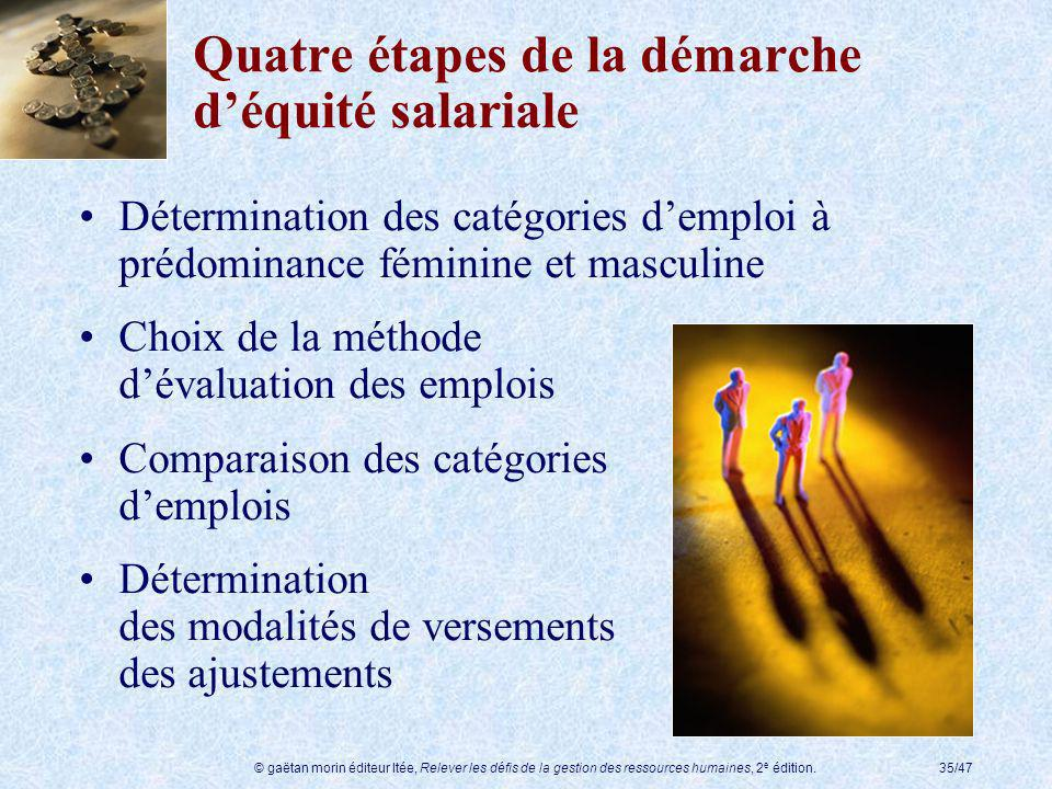 Quatre étapes de la démarche d'équité salariale