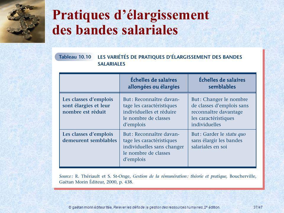Pratiques d'élargissement des bandes salariales