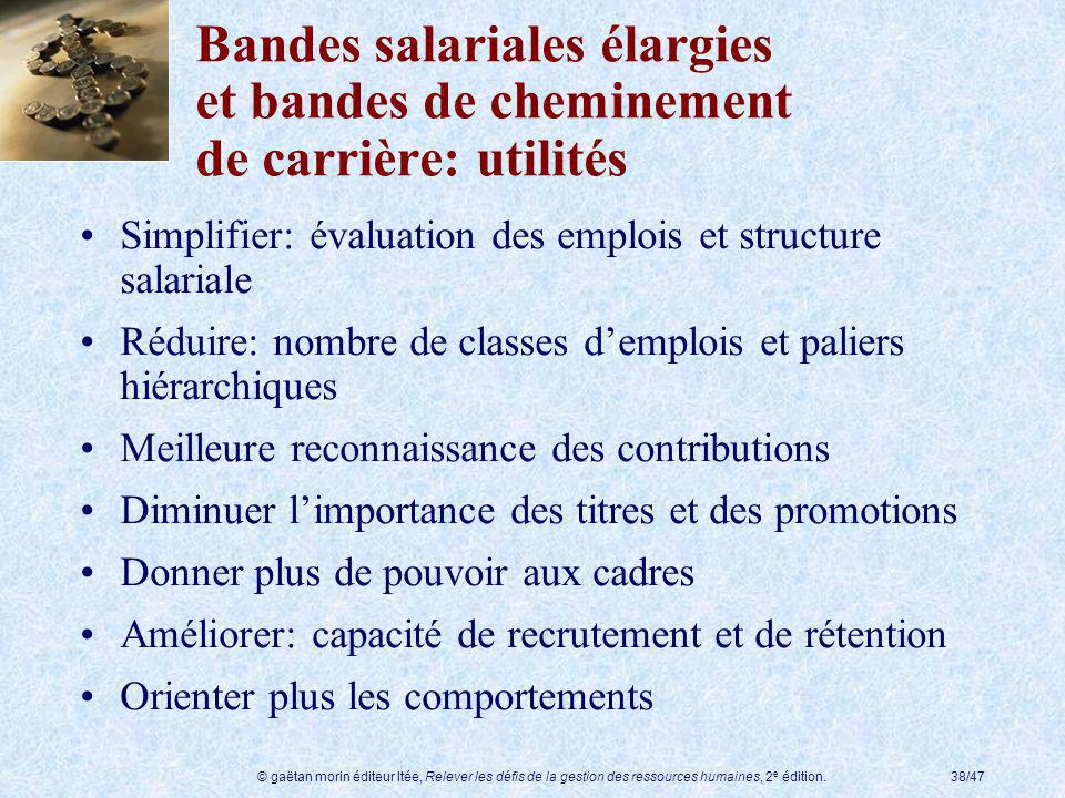 Bandes salariales élargies et bandes de cheminement de carrière: utilités