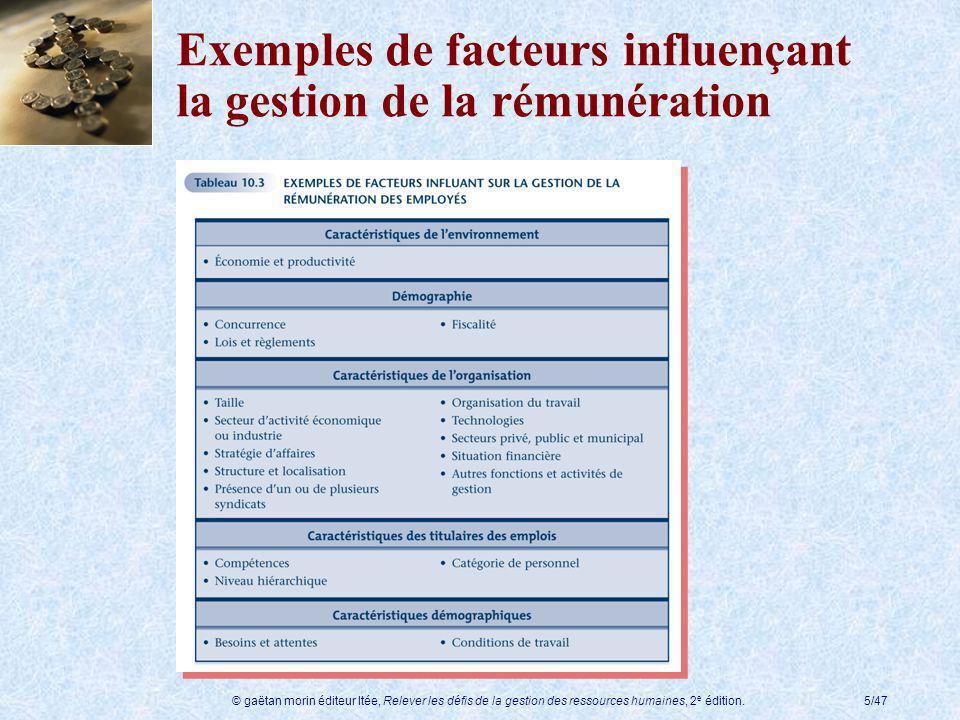 Exemples de facteurs influençant la gestion de la rémunération