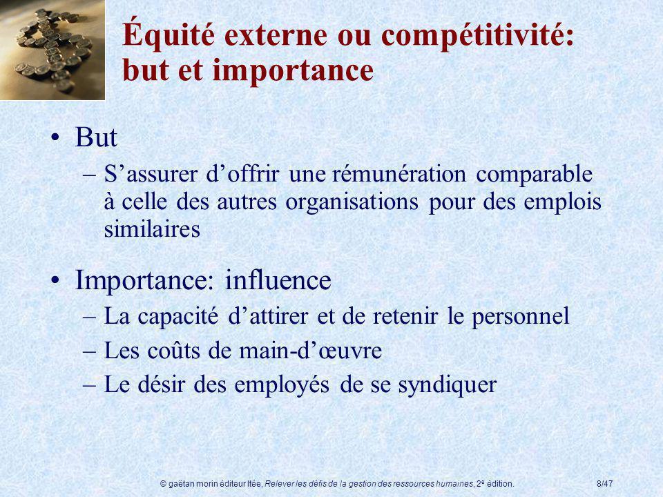 Équité externe ou compétitivité: but et importance