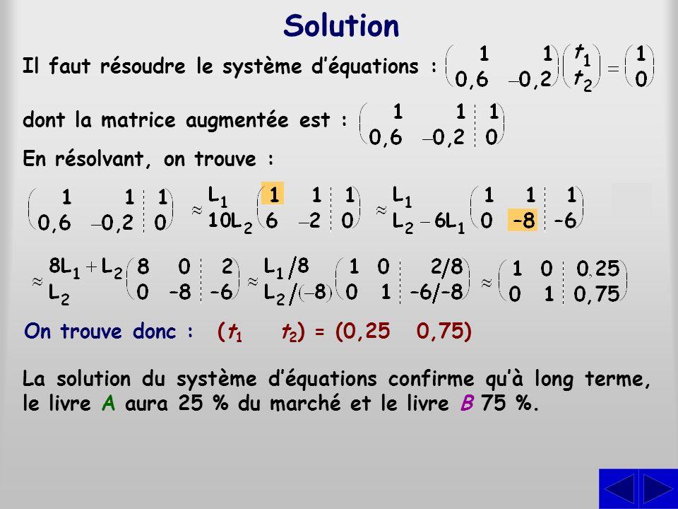 Solution S S Il faut résoudre le système d'équations :