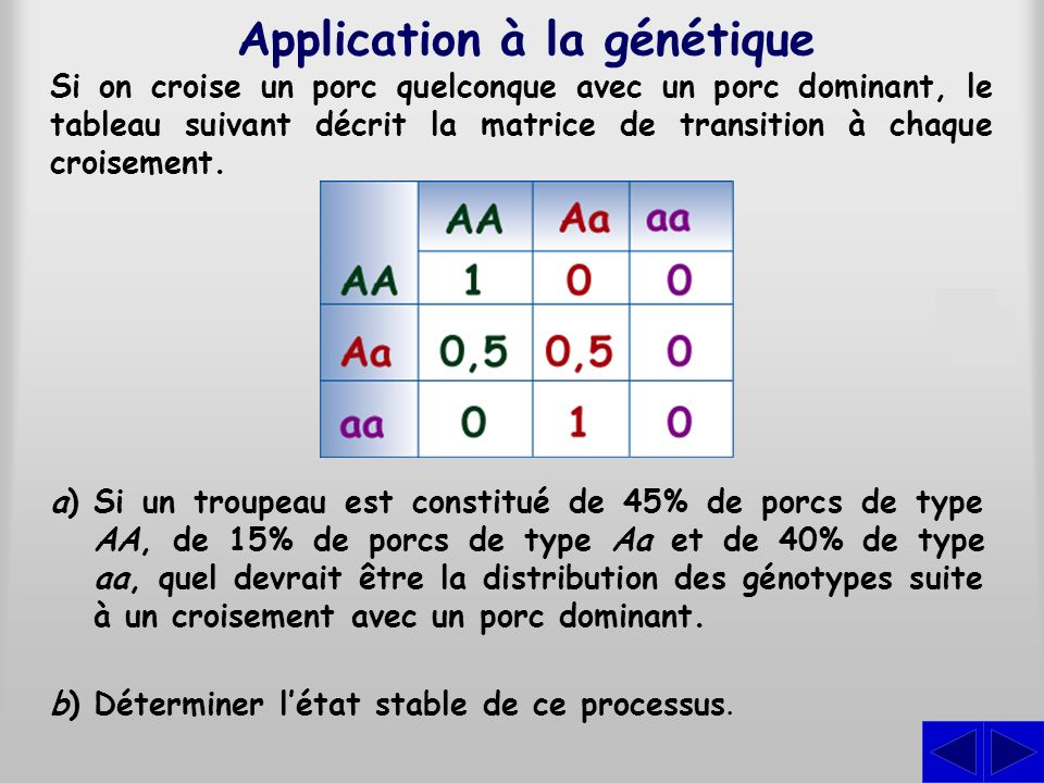 Application à la génétique