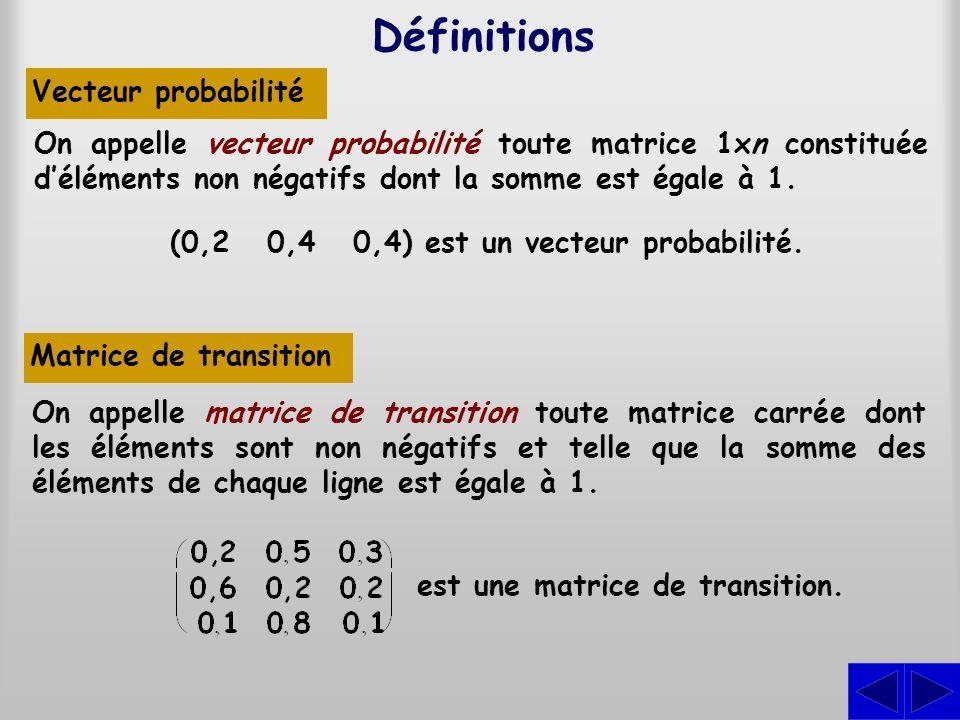 (0,2 0,4 0,4) est un vecteur probabilité.