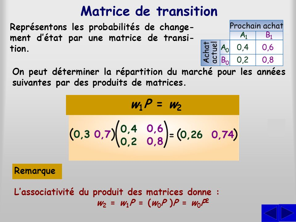 Matrice de transition w1P = w2 w0P = w1 S S