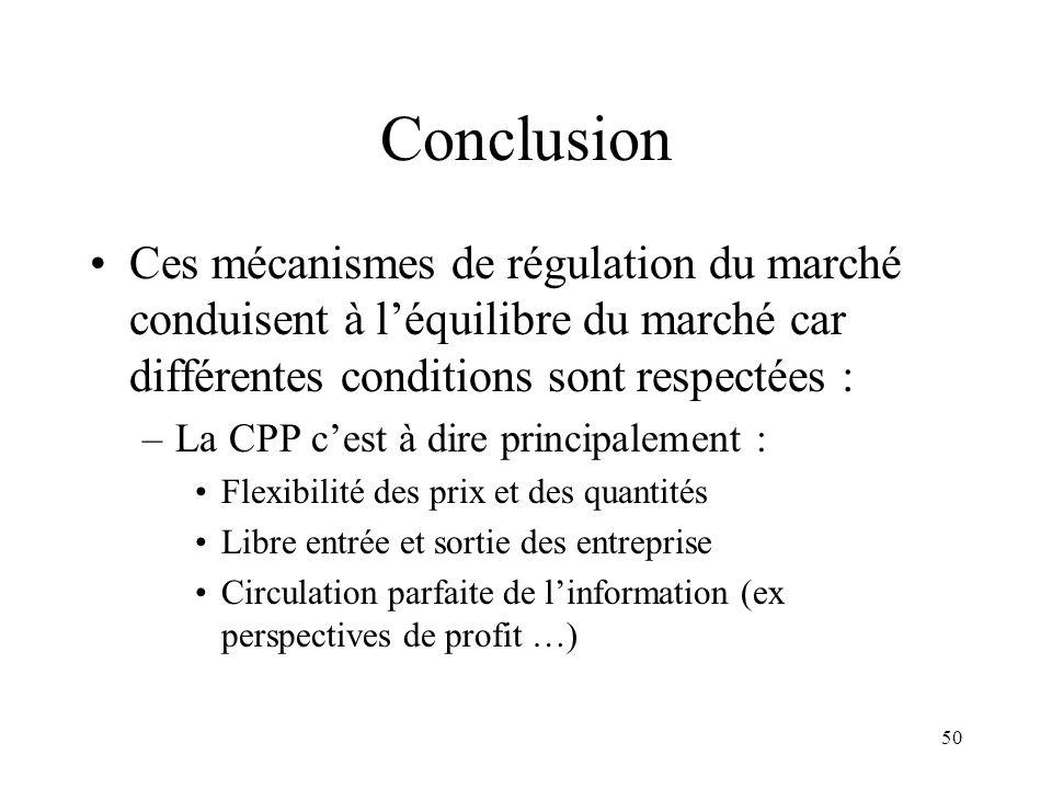 Conclusion Ces mécanismes de régulation du marché conduisent à l'équilibre du marché car différentes conditions sont respectées :