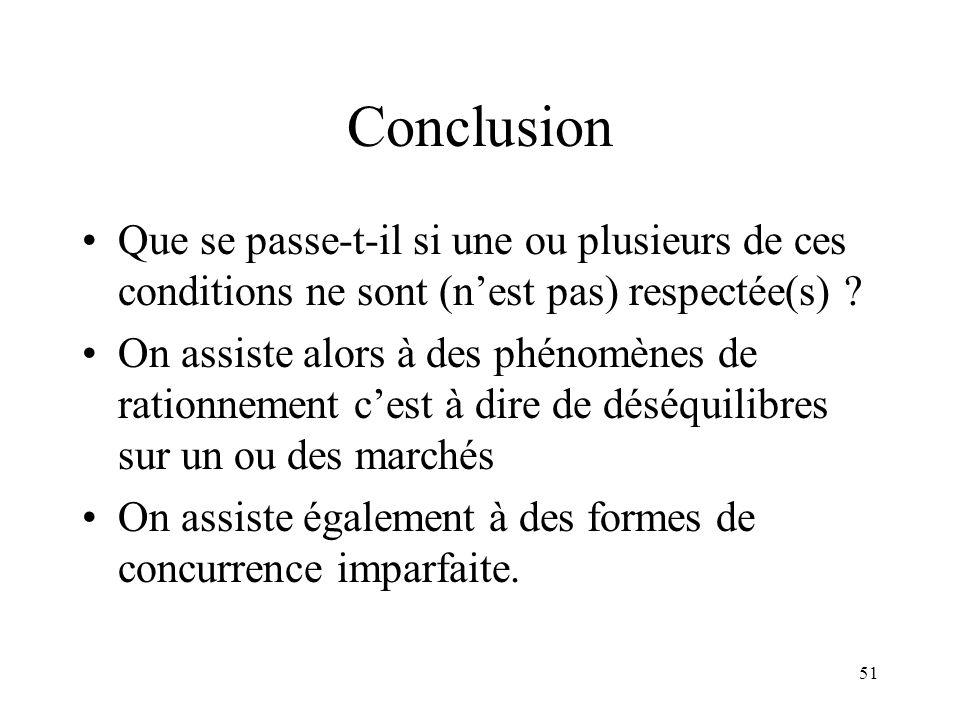 Conclusion Que se passe-t-il si une ou plusieurs de ces conditions ne sont (n'est pas) respectée(s)