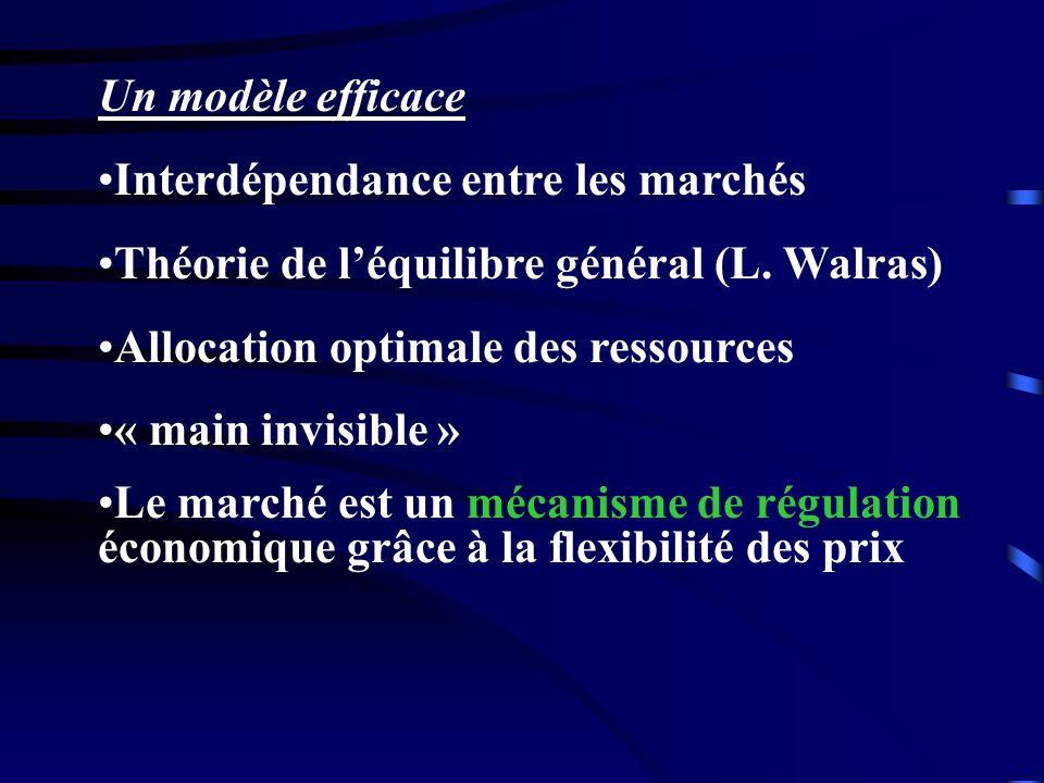 Un modèle efficace Interdépendance entre les marchés. Théorie de l'équilibre général (L. Walras) Allocation optimale des ressources.