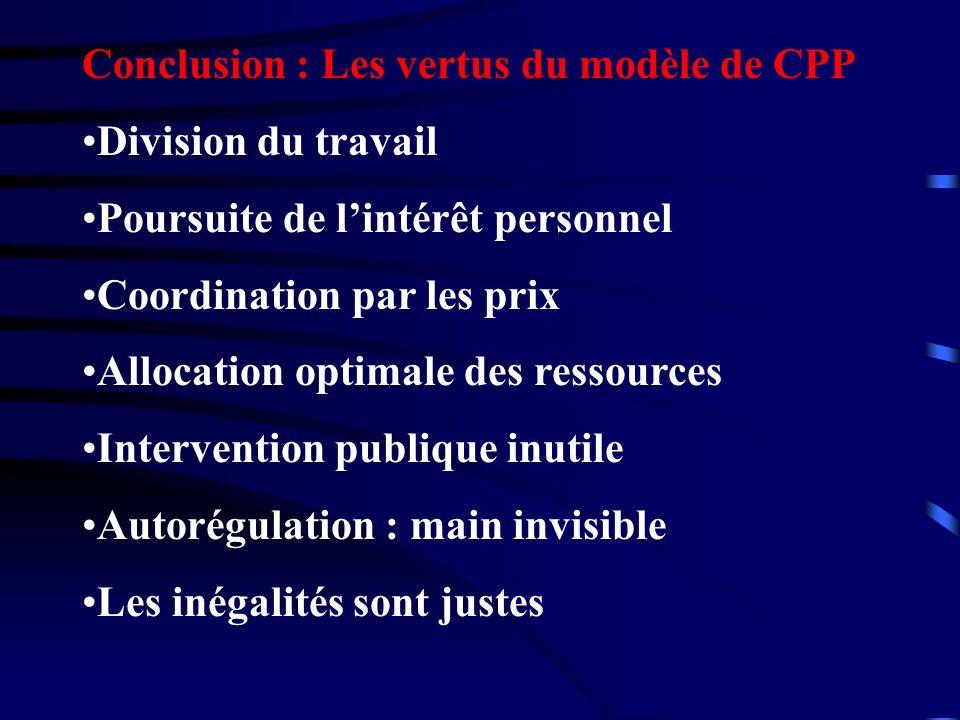 Conclusion : Les vertus du modèle de CPP