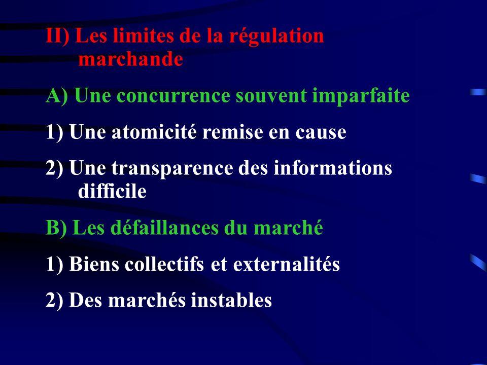 II) Les limites de la régulation marchande