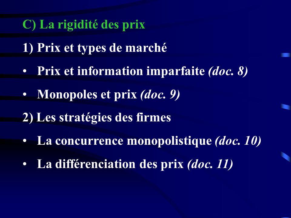 C) La rigidité des prix Prix et types de marché. Prix et information imparfaite (doc. 8) Monopoles et prix (doc. 9)